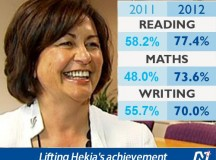 """Prime Minister John Key said that today's results were """"great for Hekia,"""" and that he and his cabinet were """"all very proud."""""""